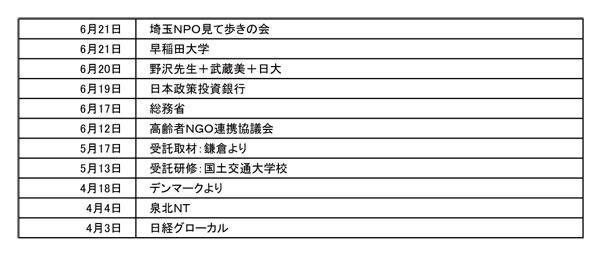 2009shiteikanri2_2